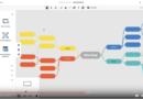 Didattica a distanza: 5 lavagne interattive da condividere (video)